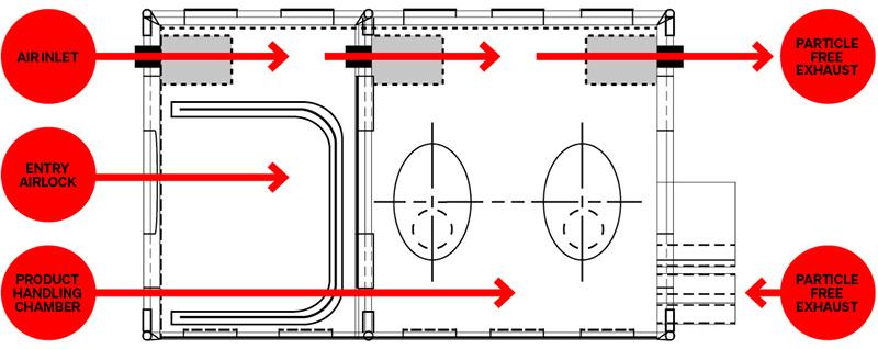 Gamlen SafeTab Diagram of how it works